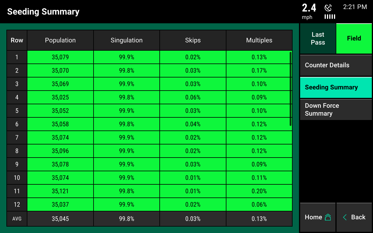 Seeding summary screencap