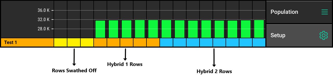 Screen showing rows swathed off